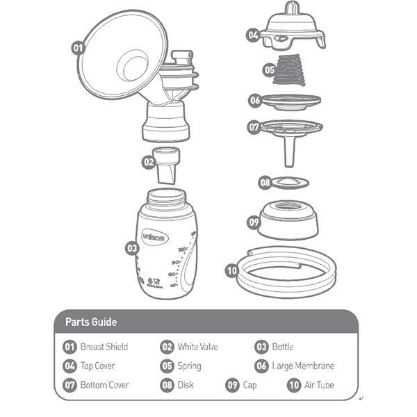 Bộ phụ kiện cho máy hút sữa điện Unimom UM880015